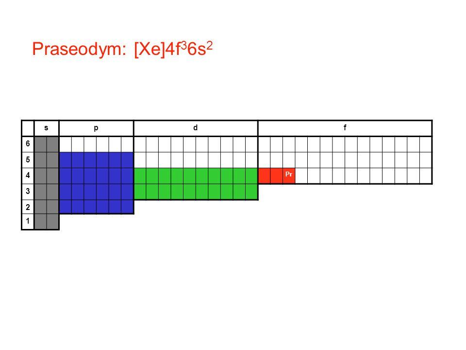 Praseodym: [Xe]4f36s2 s p d f 6 5 4 Pr 3 2 1